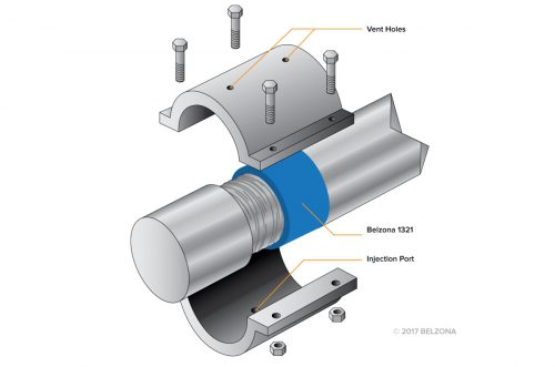 Read more about the article How to Repair a Worn Shaft Using Injection