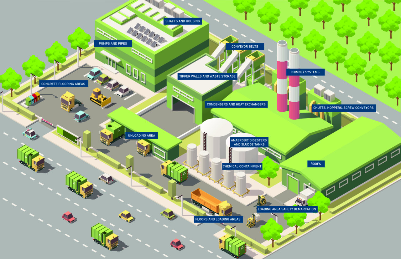 Diagram of waste-to-energy plant